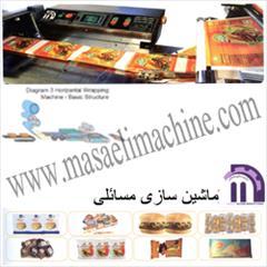 industry machinary machinary دستگاه بسته بندی نان پیتزا