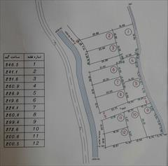 real-estate land-for-sale land-for-sale زمین اقساطی زیباکنار