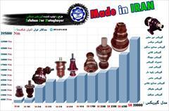 industry moulding-machining moulding-machining طراحی و ساخت انواع چرخدنده