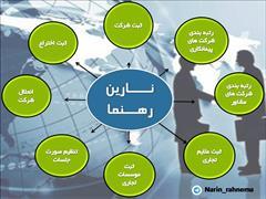 services administrative administrative ثبت و رتبه بندی شرکتها در اراک و استان مرکزی