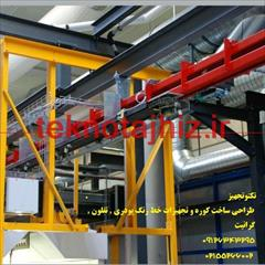 industry industrial-machinery industrial-machinery فروش ویژه انواع کوره کانوایر هوایی