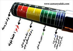 motors auto-parts auto-parts قلم تشخیص رنگ کارشناس III