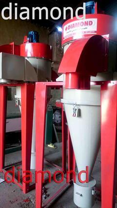 industry industrial-machinery industrial-machinery سایکلون بازیافت رنگ همراه با دستگاه پاشش رنگ پودری