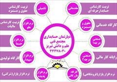 services educational educational آموزش حسابداری در تبریز