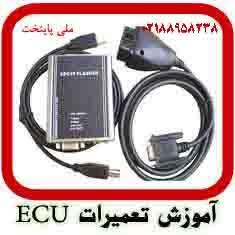 services educational educational اموزش ECU