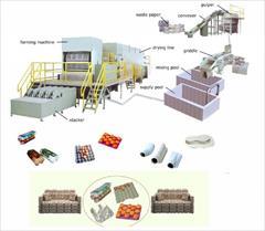 industry industrial-machinery industrial-machinery واردات و نصب و راه اندازی دستگاه شانه تخم مرغ شرکت