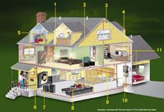 services construction construction خانه هوشمند و اتوماسیون تجهیزات ساختمان BMS