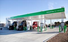 services investment investment ساخت پمپ بنزین