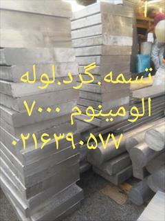 industry iron iron واردات و صادرات آلومینیوم الیاژی